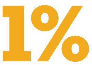 1% – segítse munkánkat!